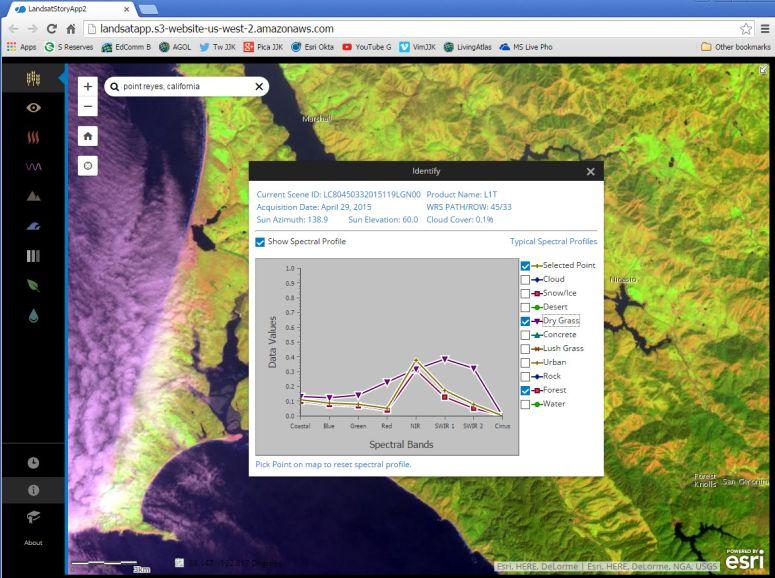 Landsat web application