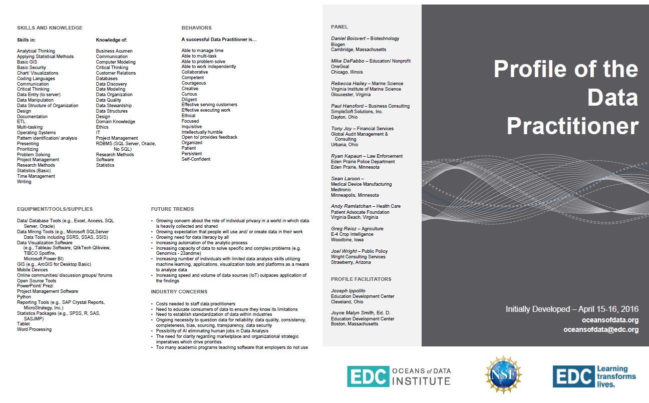 Data Practitioner Profile Document Reviewed | Spatial Reserves