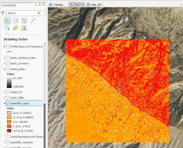 Accessing and Using Lidar Data from The Nationa    | GeoNet